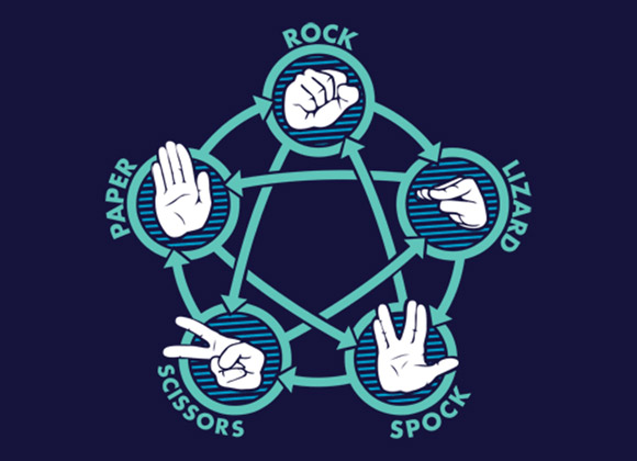 Big Bang Theory Rock Paper Scissors Lizard Spock Shirt